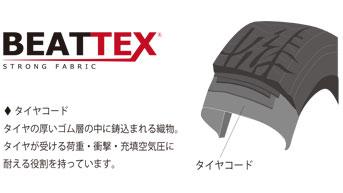 beattex